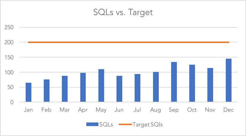 trend-with-target
